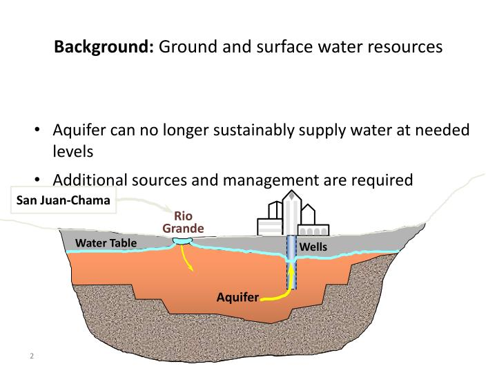 Background ground and surface water resources