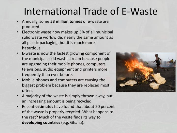 International Trade of E-Waste