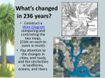 what s changed in 236 years