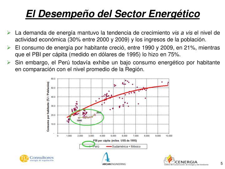 El Desempeño del Sector Energético