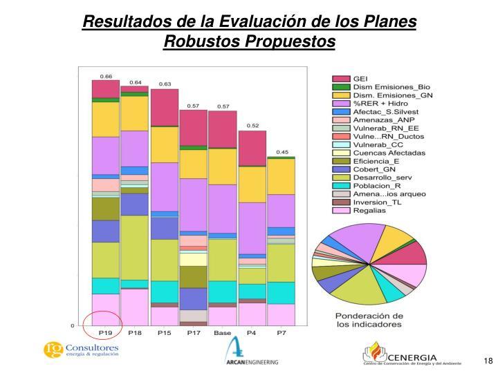 Resultados de la Evaluación de los Planes Robustos Propuestos