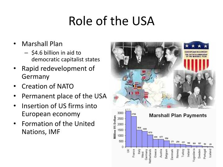 Role of the USA