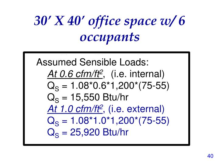 30' X 40' office space w/ 6 occupants