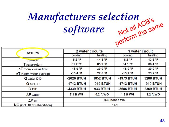 Manufacturers selection software