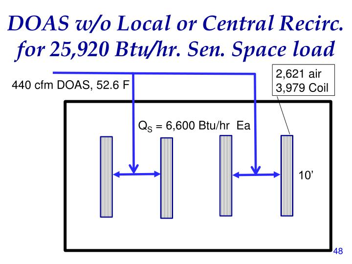 DOAS w/o Local or Central