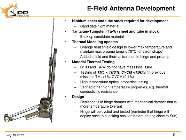 E-Field Antenna Development