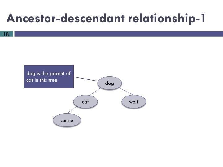 Ancestor-descendant relationship-1