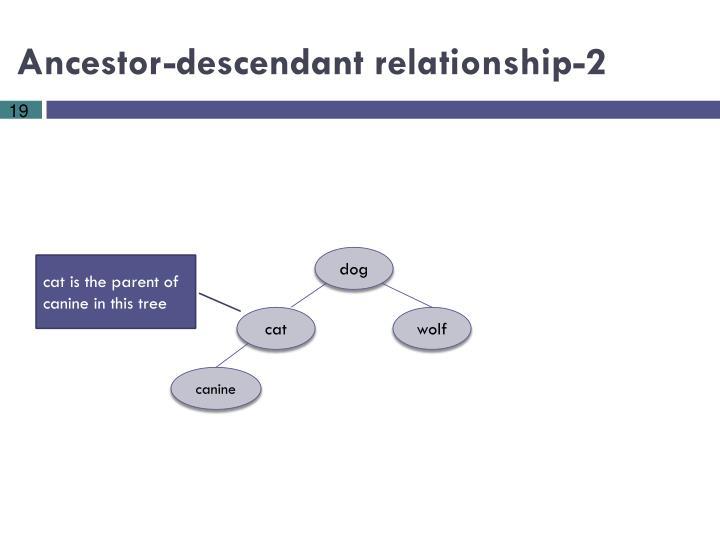Ancestor-descendant relationship-2