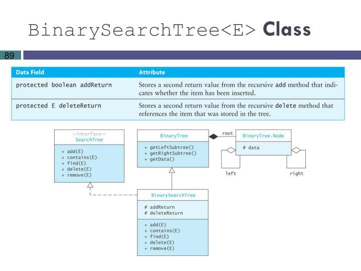 BinarySearchTree<E>