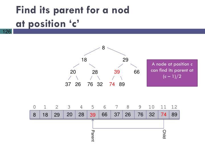 Find its parent for a nod