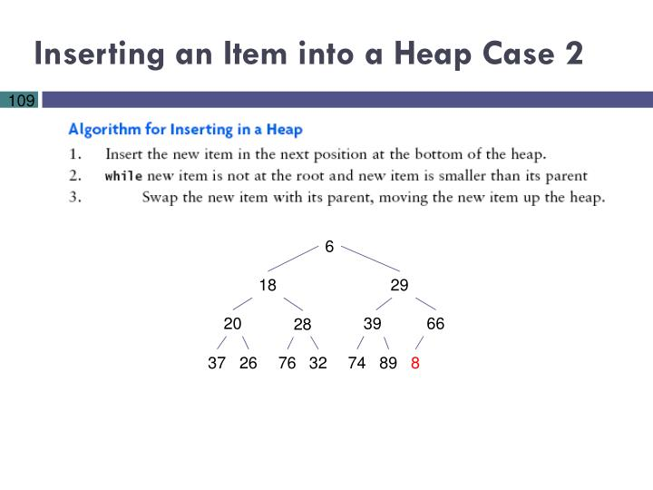 Inserting an Item into a Heap Case 2
