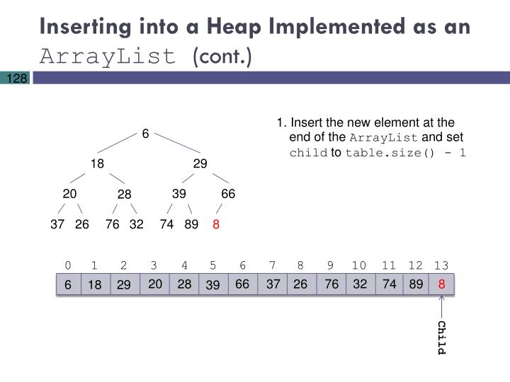Inserting into a Heap Implemented as an