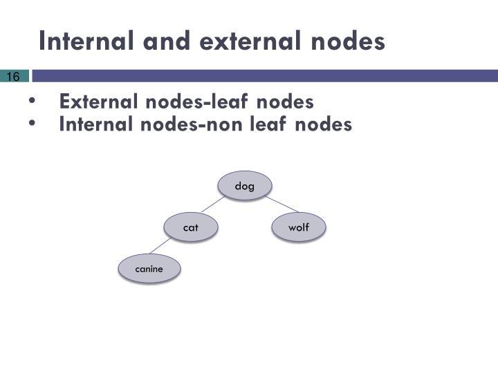 Internal and external nodes