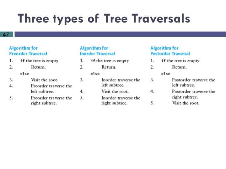 Three types of Tree Traversals