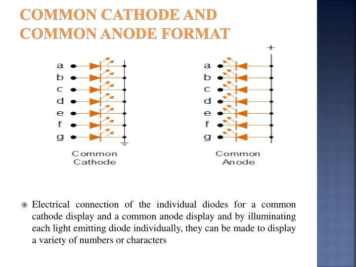 Common Cathode and Common Anode Format