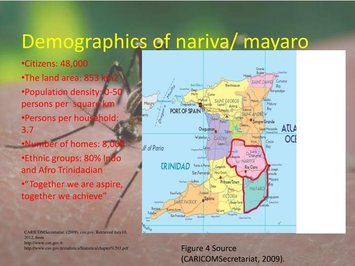 Demographics of nariva/ mayaro