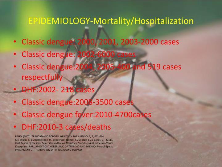 EPIDEMIOLOGY-Mortality/Hospitalization