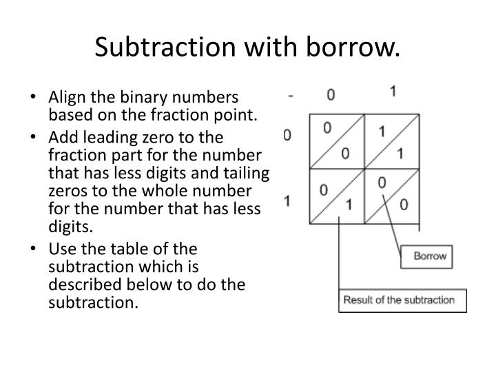 Subtraction with borrow.