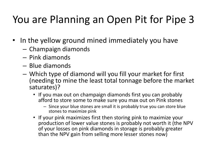 You are Planning an Open Pit for Pipe 3