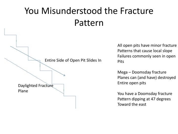 You Misunderstood the Fracture Pattern