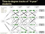 time to degree tracks of 4 year students