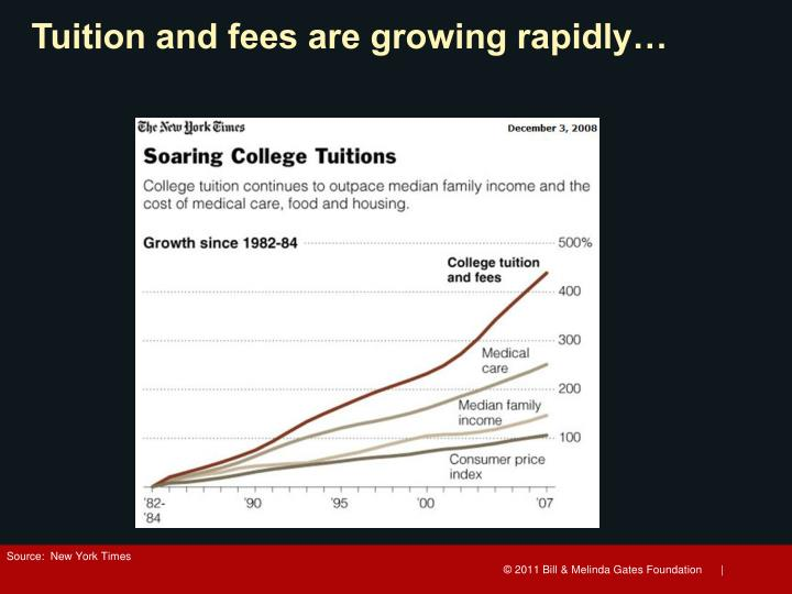 Tuition and fees are growing rapidly…