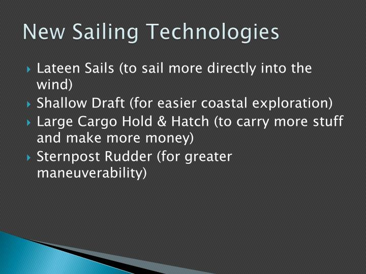 New Sailing Technologies