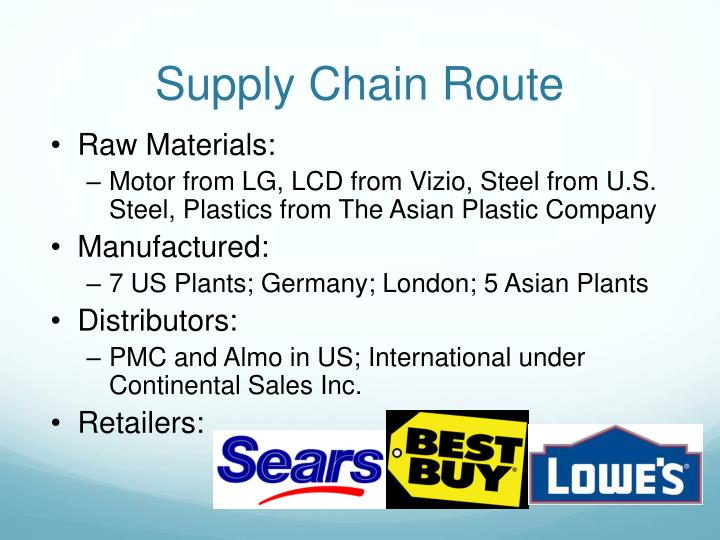 Supply Chain Route
