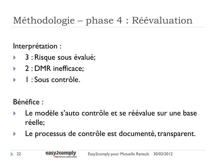 Méthodologie – phase 4 : Réévaluation