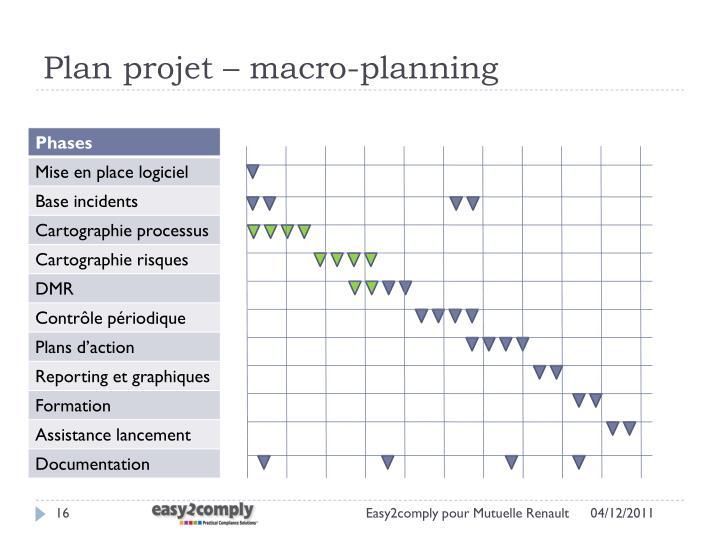Plan projet – macro-planning