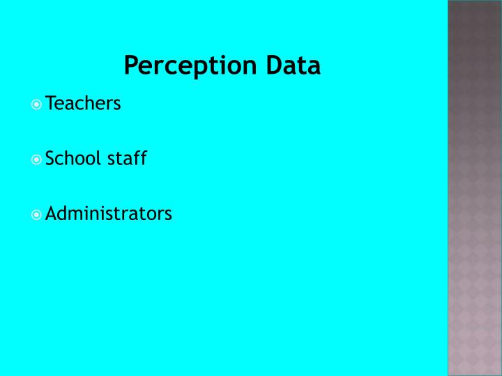 Perception Data