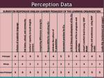 perception data1