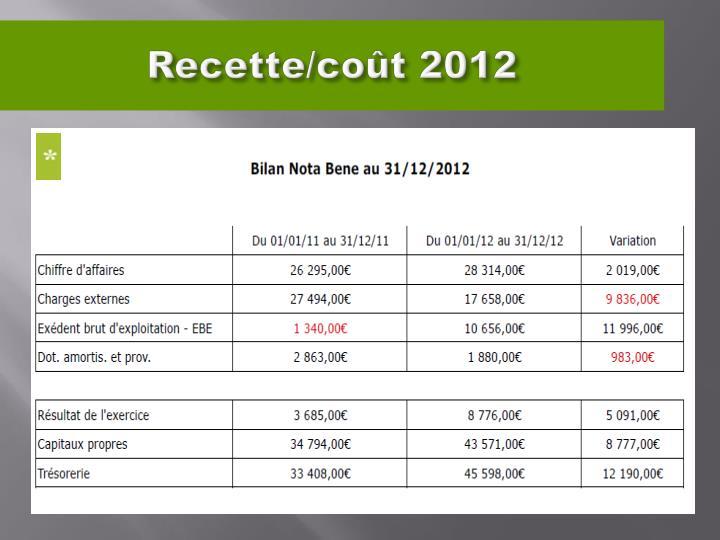 Recette/coût 2012