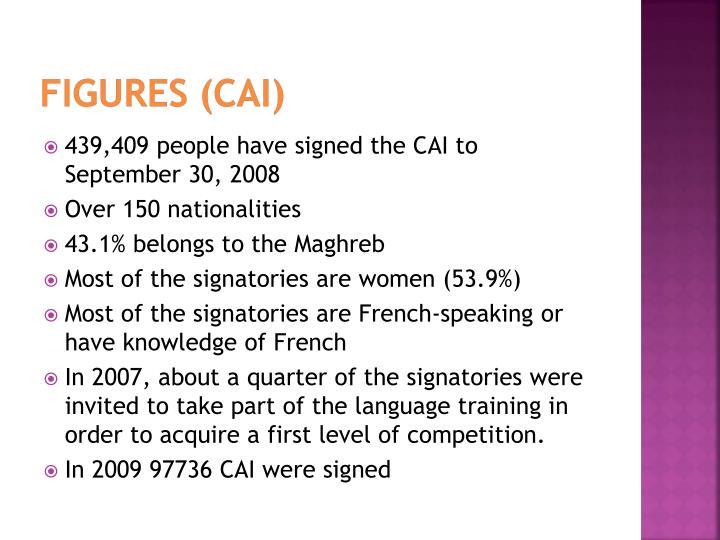 Figures (CAI)