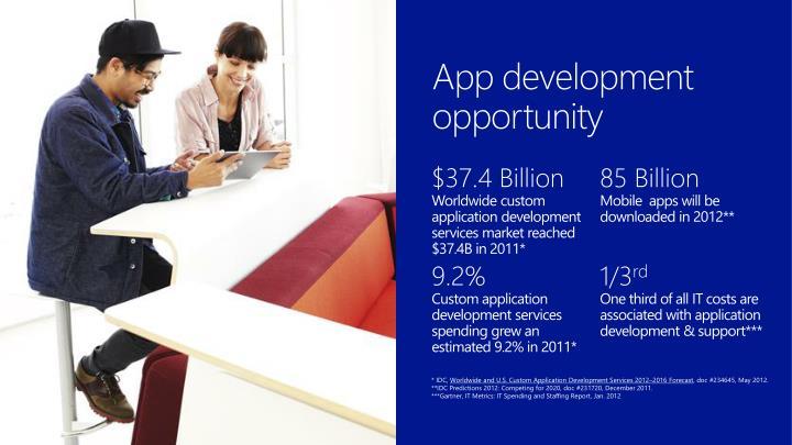 App development opportunity