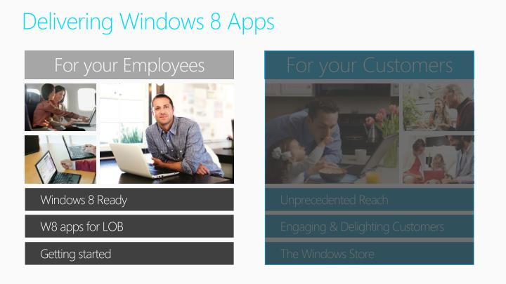 Delivering Windows 8 Apps