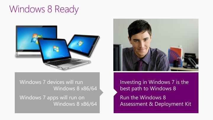Windows 8 Ready