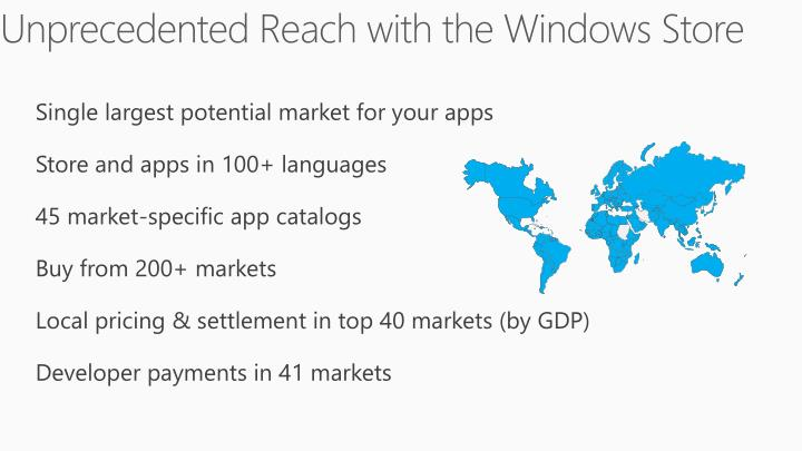 Unprecedented Reach with the Windows Store