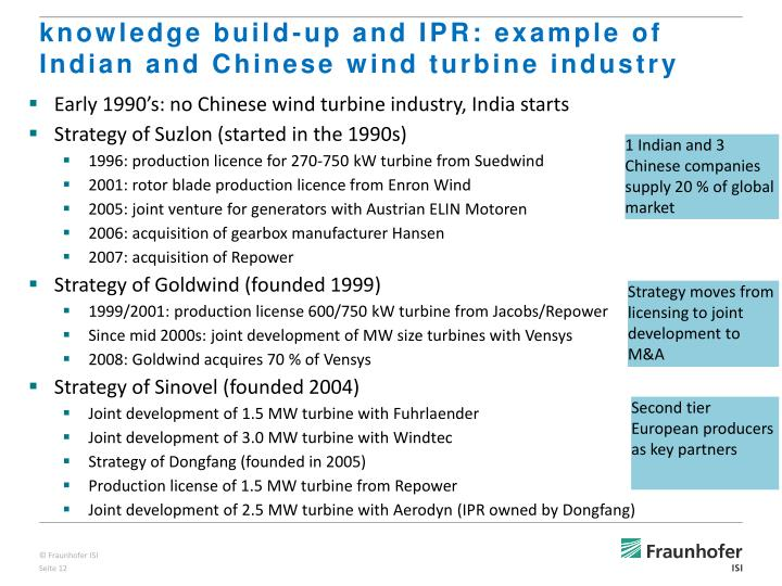 knowledge build-up and IPR: example of Indian and Chinese wind turbine industry