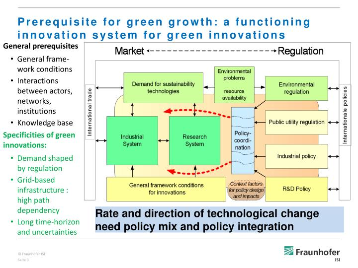 Prerequisite for green growth a functioning innovation system for green innovations