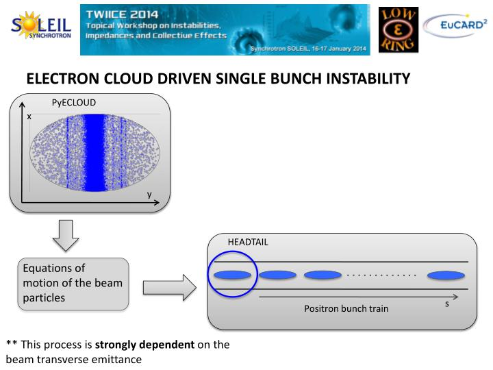 ELECTRON CLOUD DRIVEN SINGLE BUNCH INSTABILITY