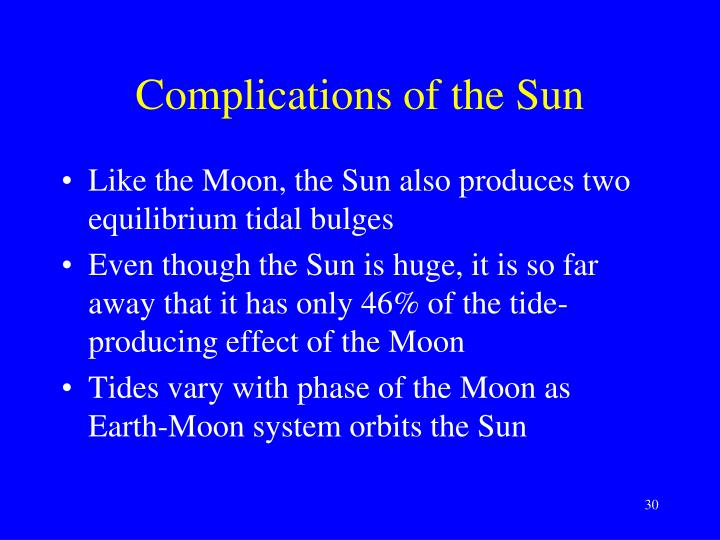 Complications of the Sun