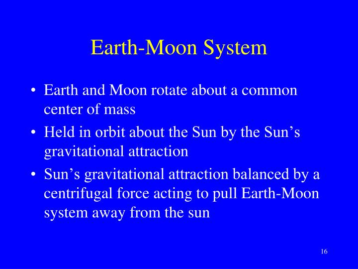 Earth-Moon System