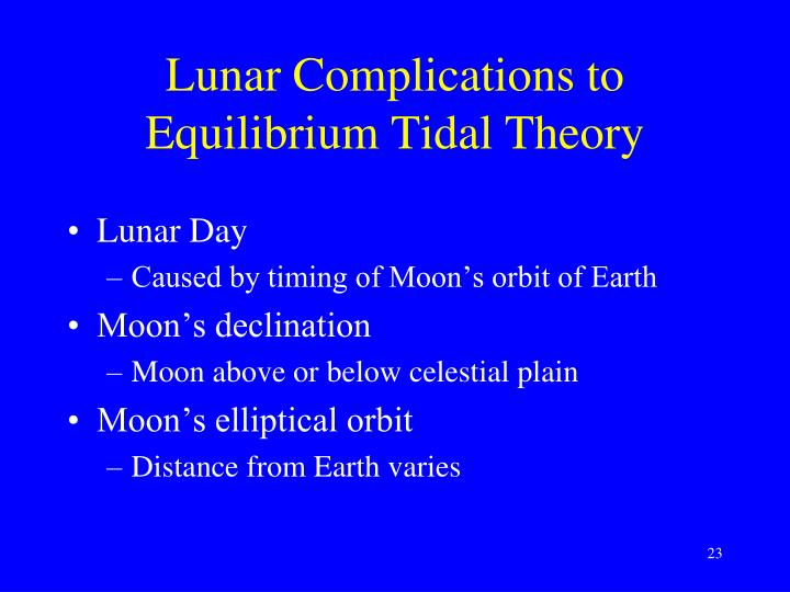 Lunar Complications to Equilibrium Tidal Theory