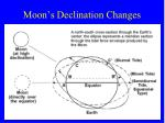 moon s declination changes