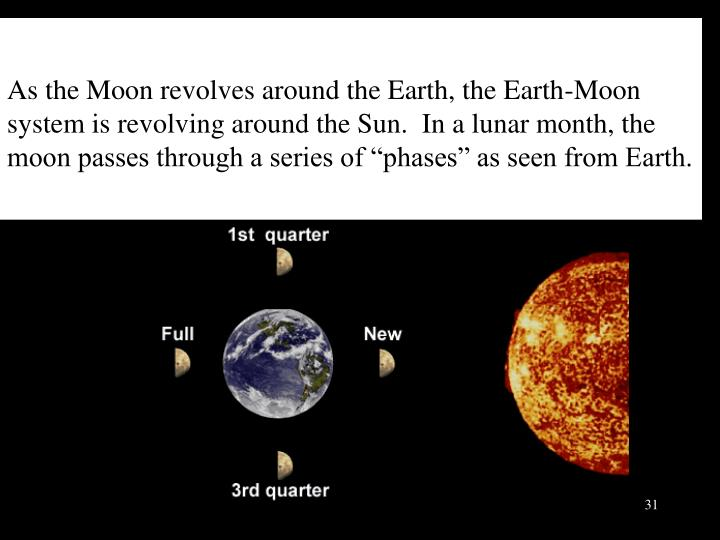 "As the Moon revolves around the Earth, the Earth-Moon system is revolving around the Sun.  In a lunar month, the moon passes through a series of ""phases"" as seen from Earth."