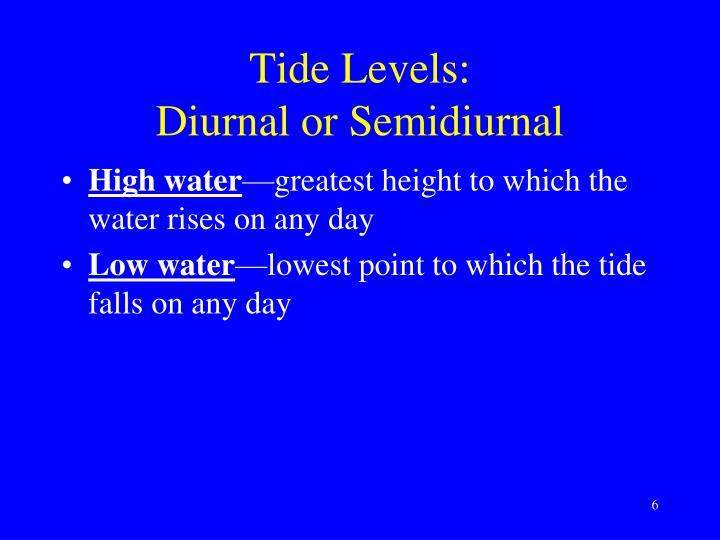 Tide Levels: