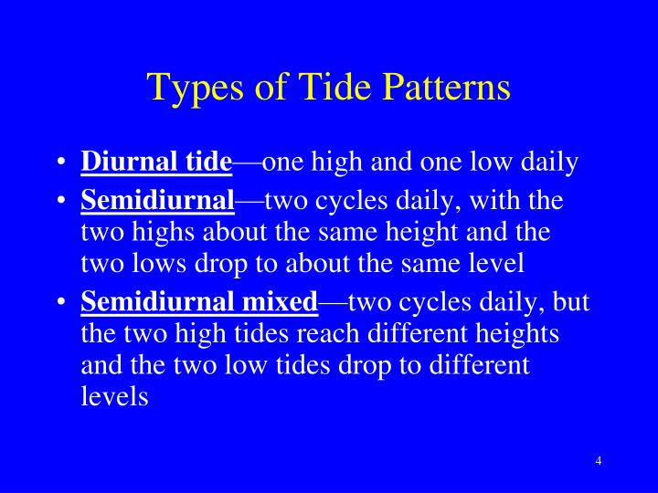 Types of Tide Patterns