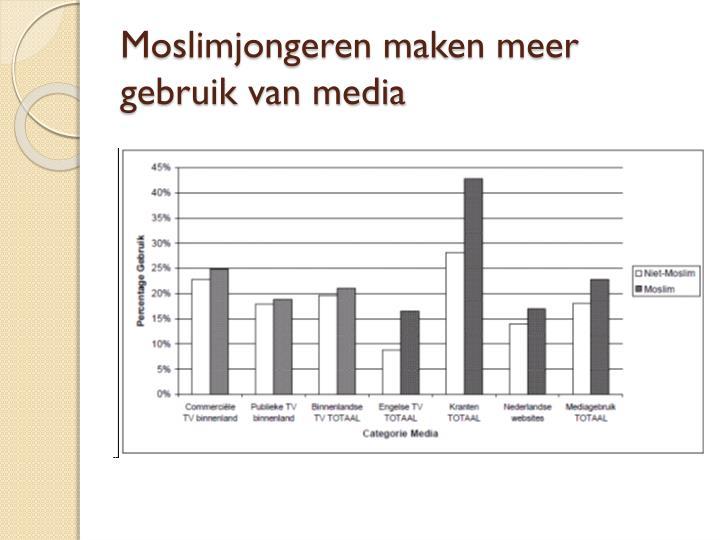 Moslimjongeren maken meer gebruik van media