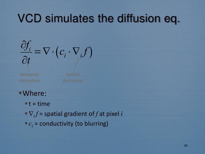 VCD simulates the diffusion eq.